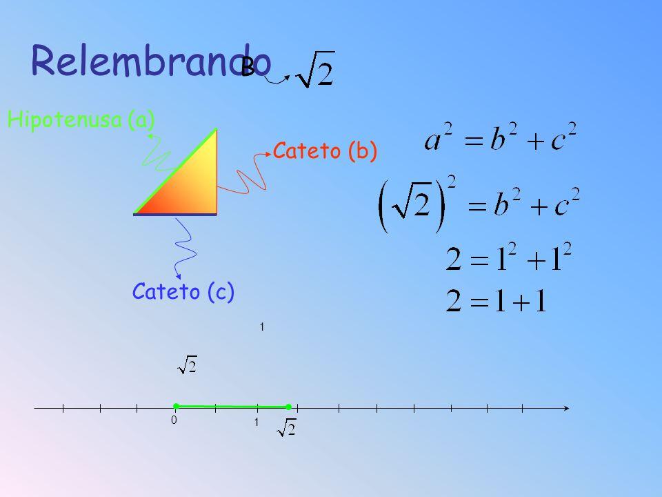 Relembrando B Hipotenusa (a) Cateto (b) Cateto (c) 1 1