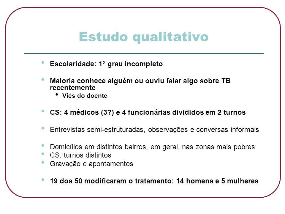 Estudo qualitativo Escolaridade: 1° grau incompleto