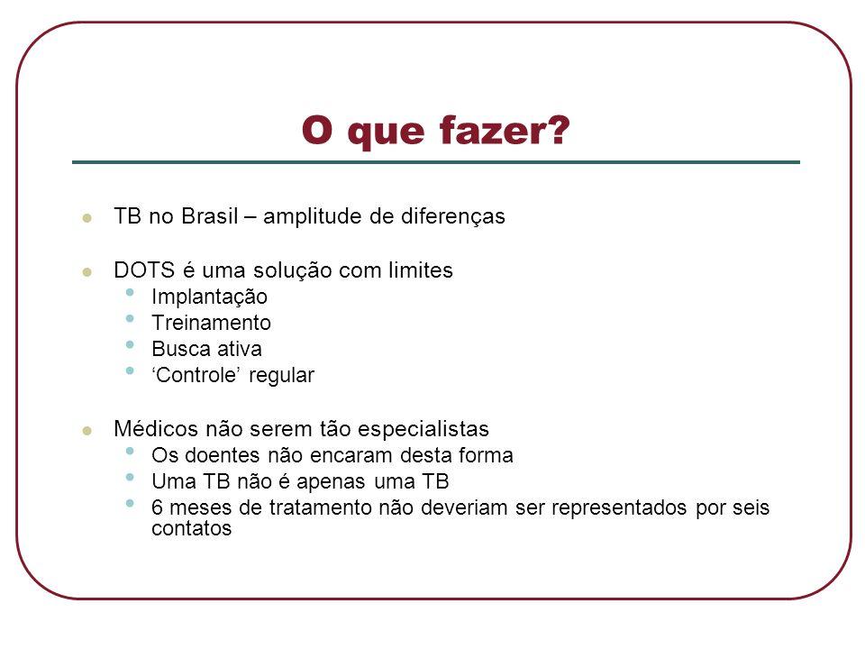 O que fazer TB no Brasil – amplitude de diferenças