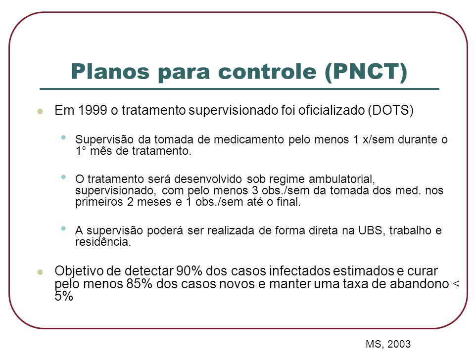 Planos para controle (PNCT)