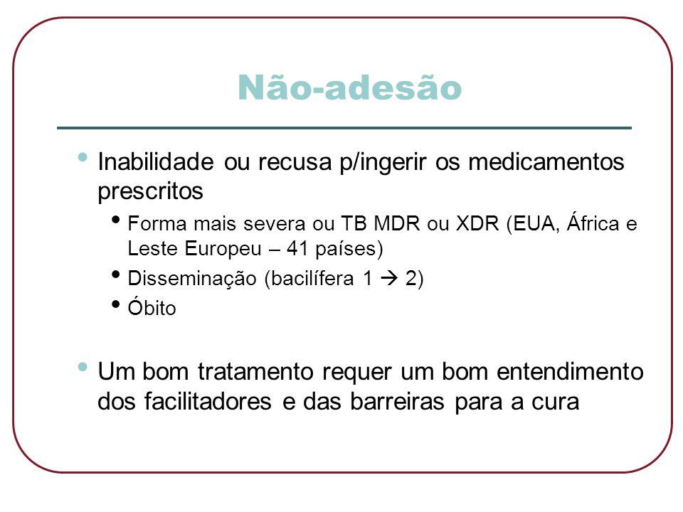 Não-adesão Inabilidade ou recusa p/ingerir os medicamentos prescritos