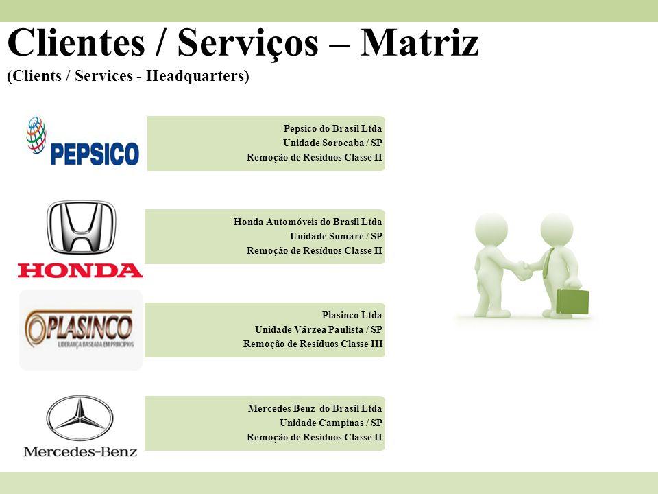 Clientes / Serviços – Matriz (Clients / Services - Headquarters)