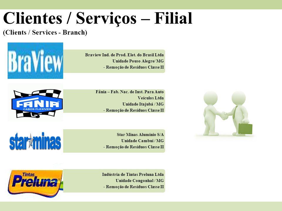 Clientes / Serviços – Filial (Clients / Services - Branch)