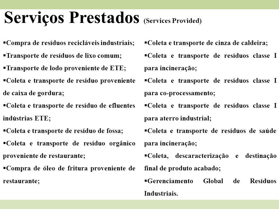 Serviços Prestados (Services Provided)