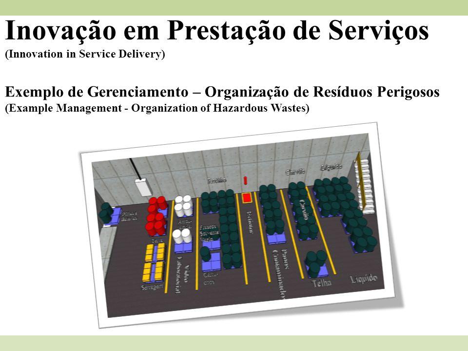 Inovação em Prestação de Serviços (Innovation in Service Delivery)