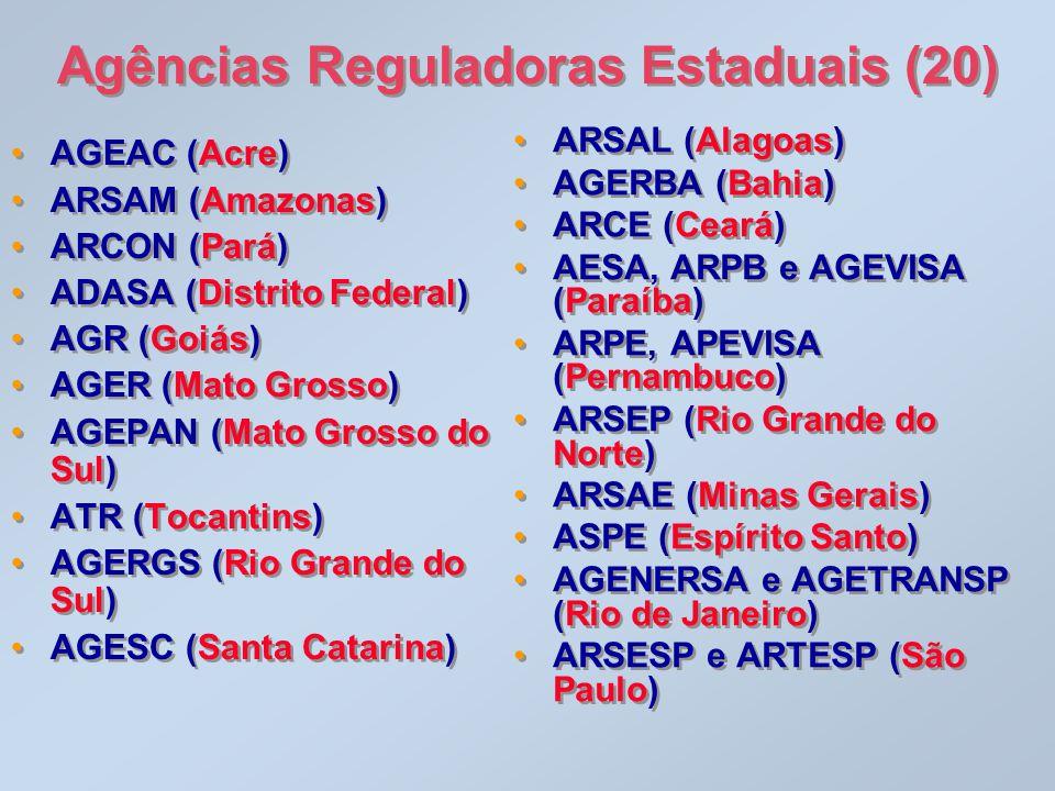 Agências Reguladoras Estaduais (20)