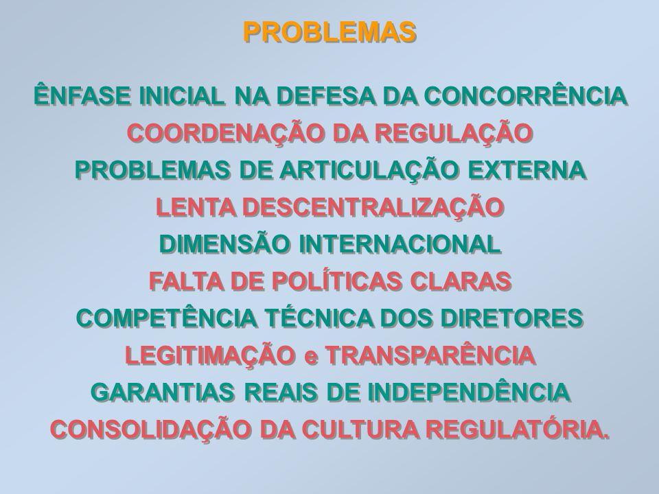 PROBLEMAS ÊNFASE INICIAL NA DEFESA DA CONCORRÊNCIA