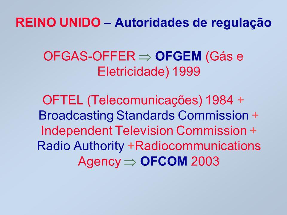REINO UNIDO – Autoridades de regulação