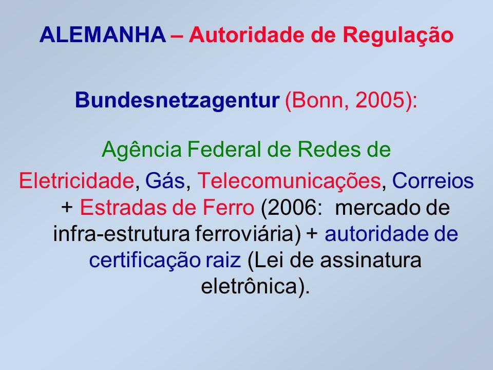ALEMANHA – Autoridade de Regulação