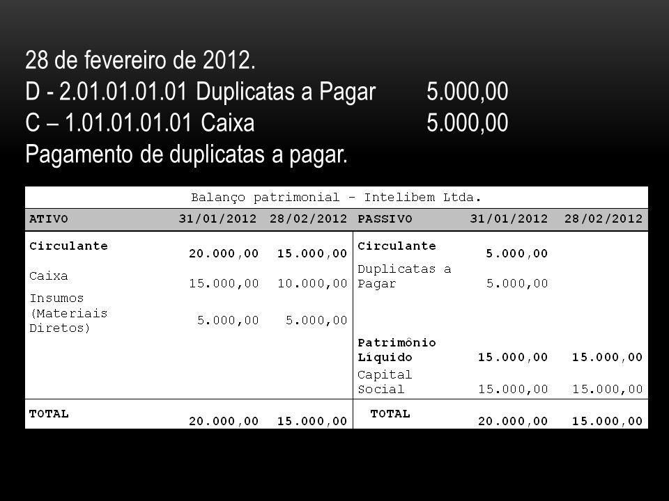 28 de fevereiro de 2012. D - 2.01.01.01.01 Duplicatas a Pagar 5.000,00. C – 1.01.01.01.01 Caixa 5.000,00.
