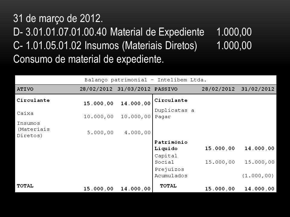 31 de março de 2012. D- 3.01.01.07.01.00.40 Material de Expediente 1.000,00. C- 1.01.05.01.02 Insumos (Materiais Diretos) 1.000,00.