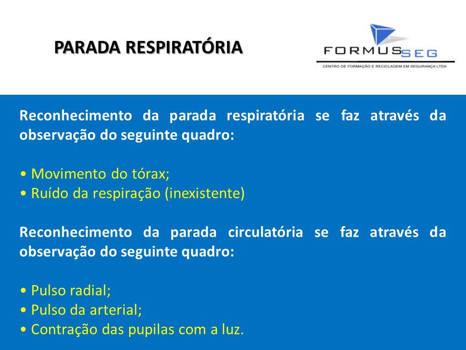 PARADA RESPIRATÓRIA Reconhecimento da parada respiratória se faz através da observação do seguinte quadro: