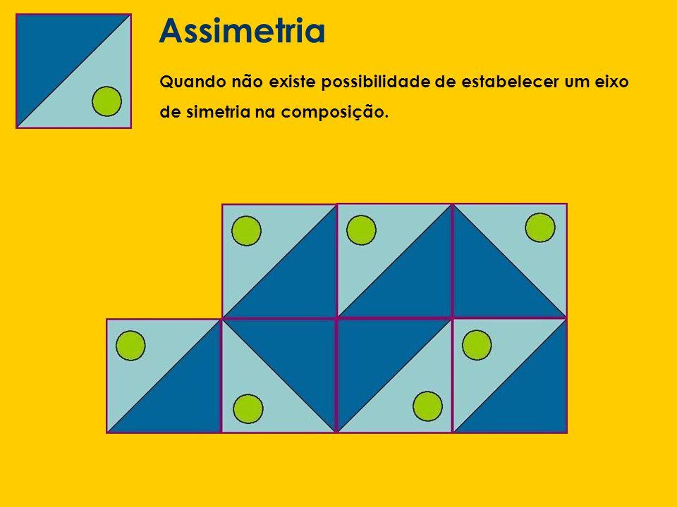 Assimetria Quando não existe possibilidade de estabelecer um eixo