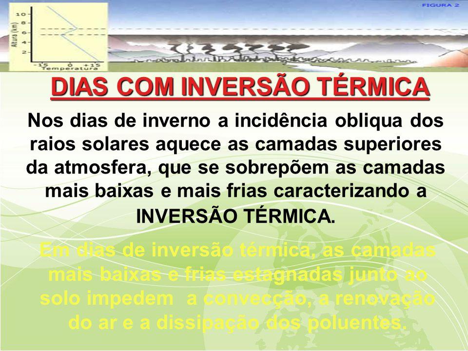 DIAS COM INVERSÃO TÉRMICA