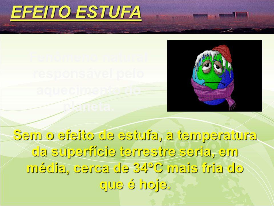Fenômeno natural responsável pelo aquecimento do planeta.