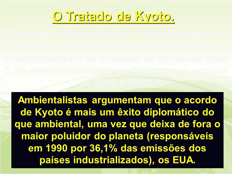 O Tratado de Kyoto.