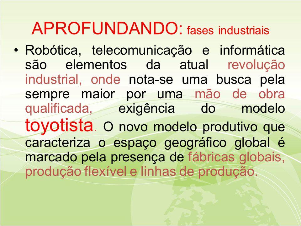 APROFUNDANDO: fases industriais