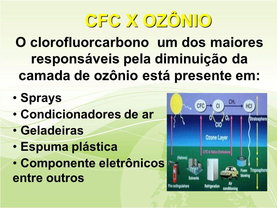 CFC X OZÔNIO O clorofluorcarbono um dos maiores responsáveis pela diminuição da camada de ozônio está presente em: