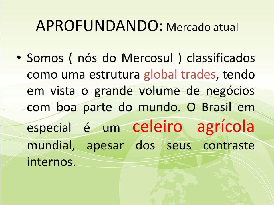 APROFUNDANDO: Mercado atual