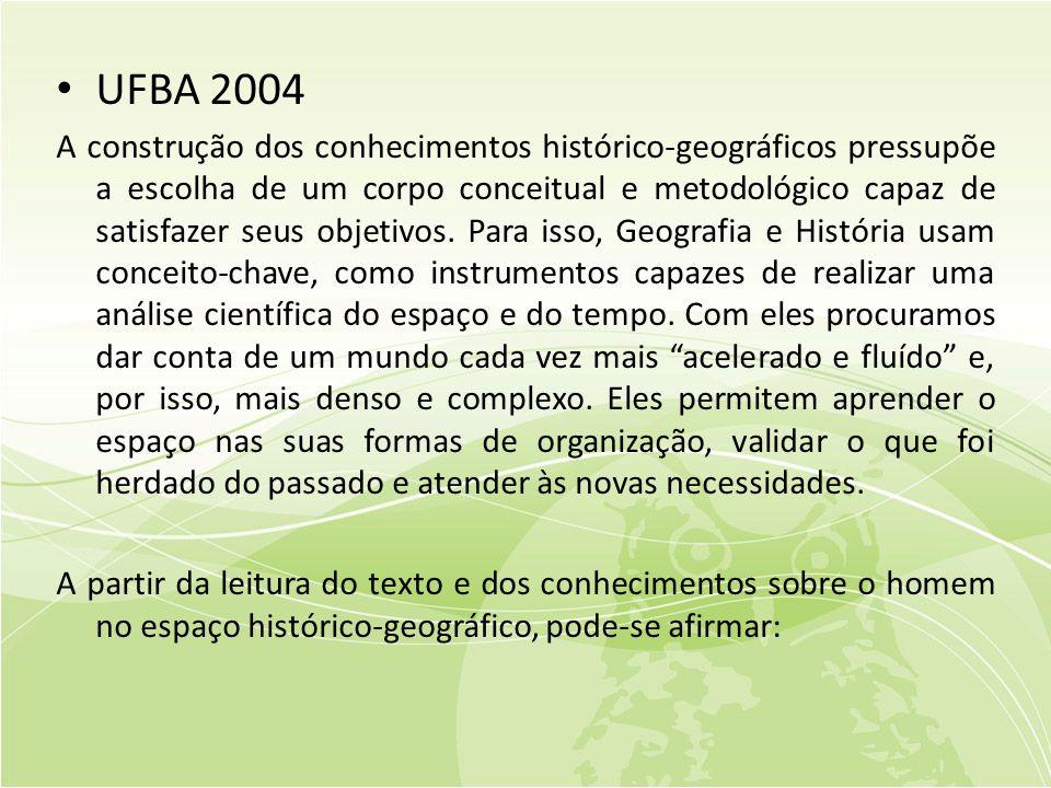 UFBA 2004