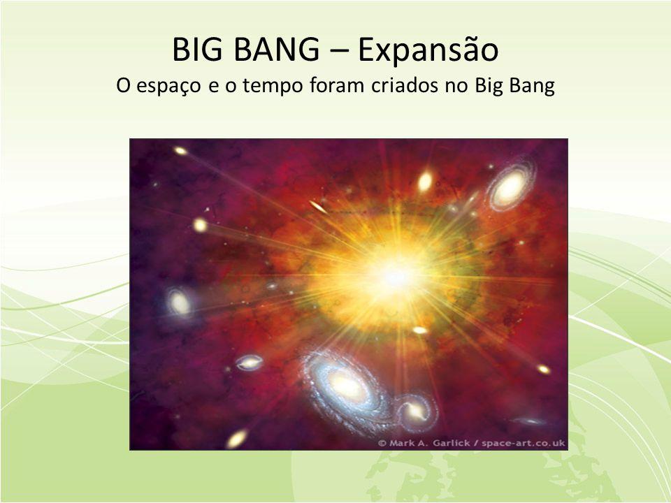 BIG BANG – Expansão O espaço e o tempo foram criados no Big Bang
