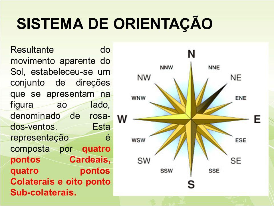 SISTEMA DE ORIENTAÇÃO