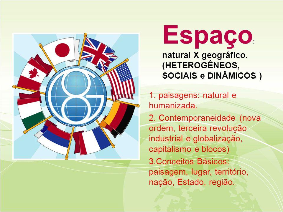 Espaço: natural X geográfico. (HETEROGÊNEOS, SOCIAIS e DINÂMICOS )
