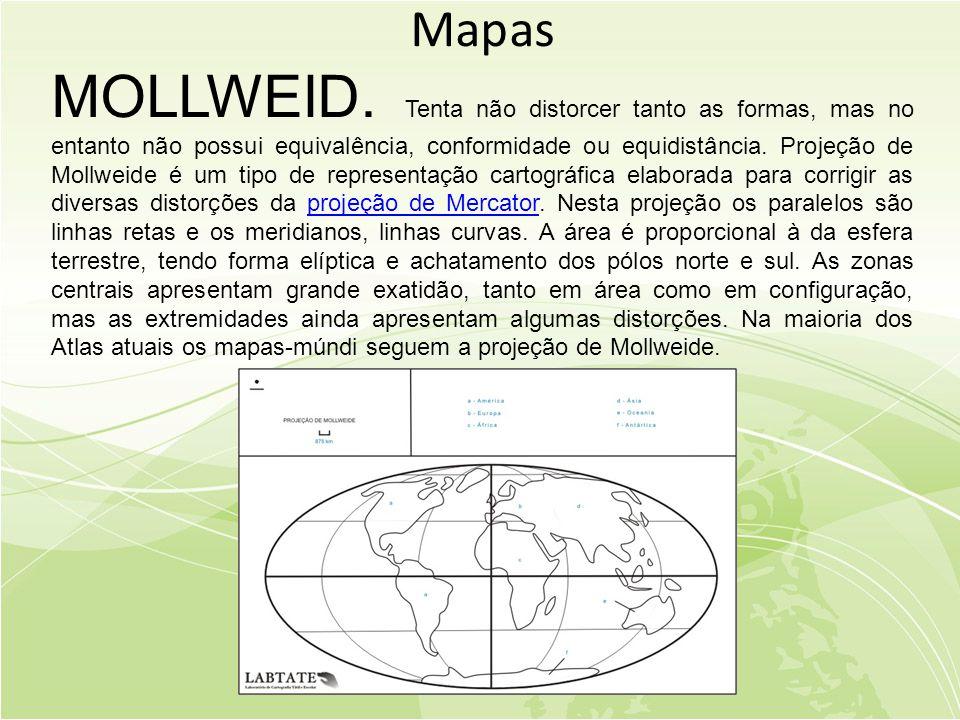 Mapas MOLLWEID.