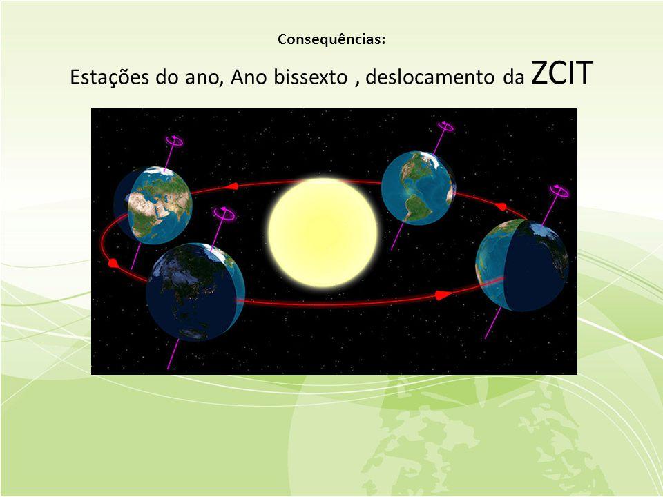 Consequências: Estações do ano, Ano bissexto , deslocamento da ZCIT