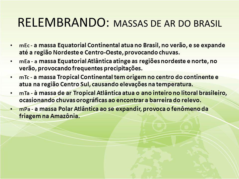RELEMBRANDO: MASSAS DE AR DO BRASIL