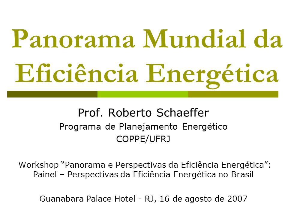 Panorama Mundial da Eficiência Energética