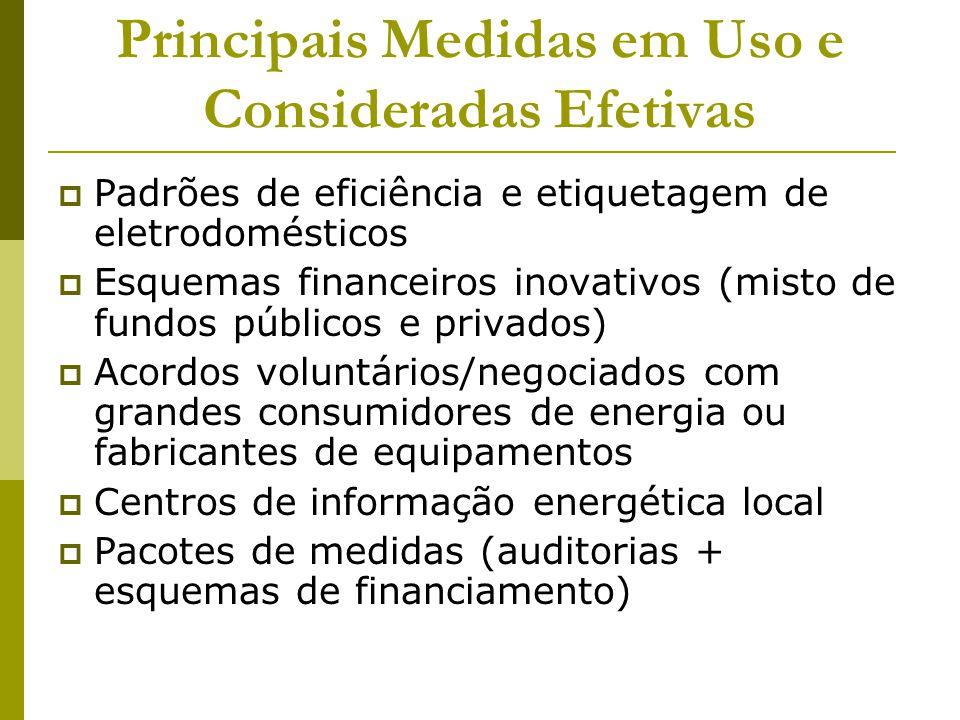 Principais Medidas em Uso e Consideradas Efetivas