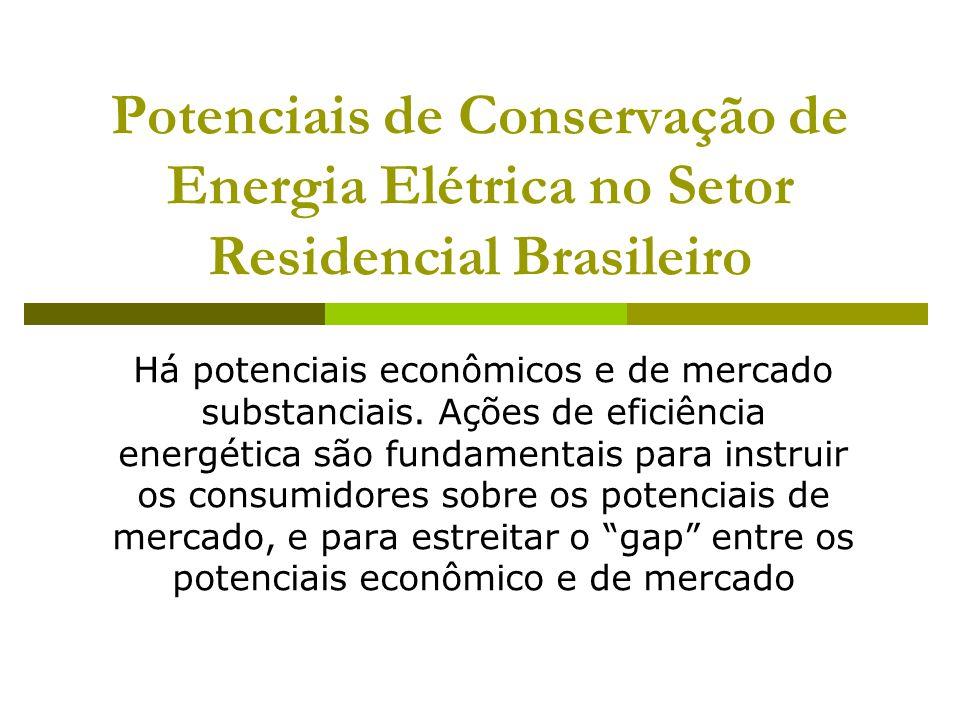 Potenciais de Conservação de Energia Elétrica no Setor Residencial Brasileiro
