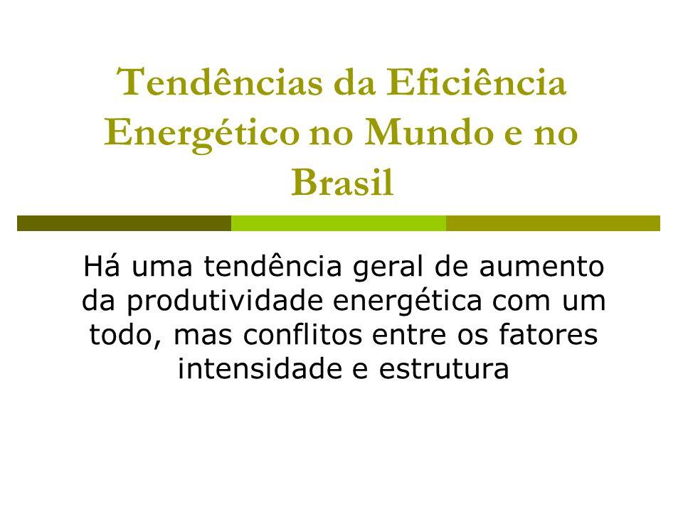 Tendências da Eficiência Energético no Mundo e no Brasil