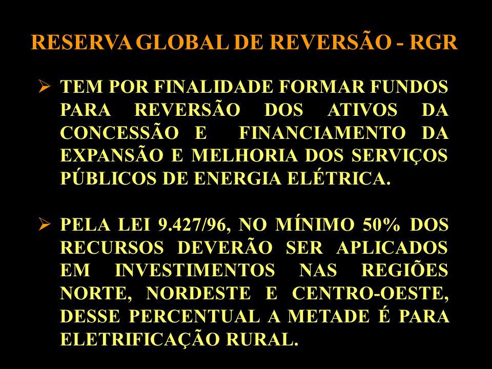 RESERVA GLOBAL DE REVERSÃO - RGR