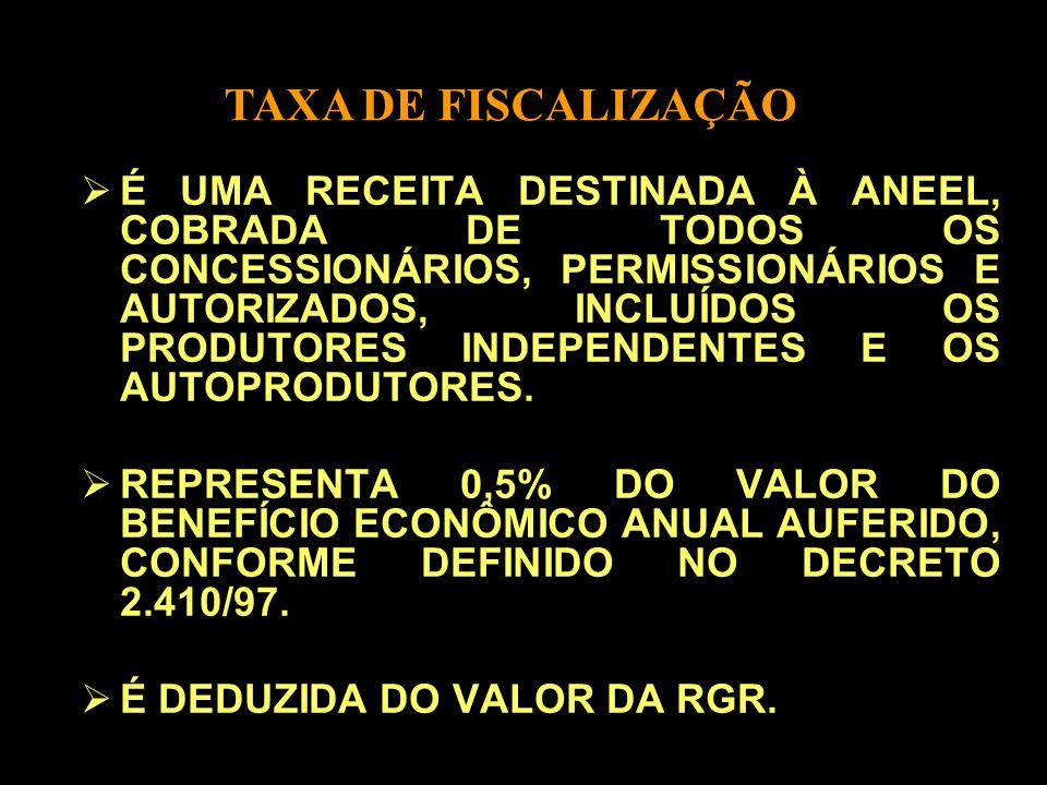 TAXA DE FISCALIZAÇÃO