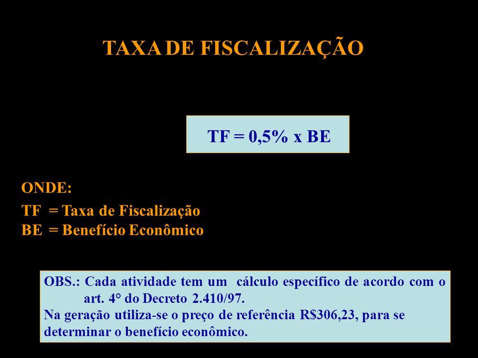 TAXA DE FISCALIZAÇÃO TF = 0,5% x BE ONDE: TF = Taxa de Fiscalização