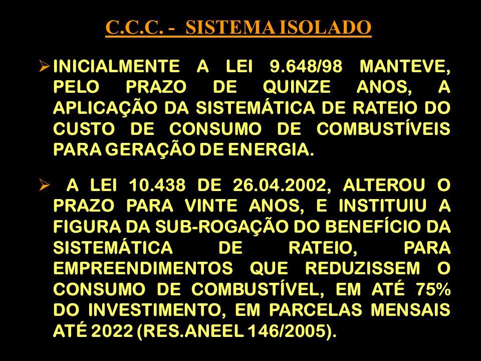 C.C.C. - SISTEMA ISOLADO
