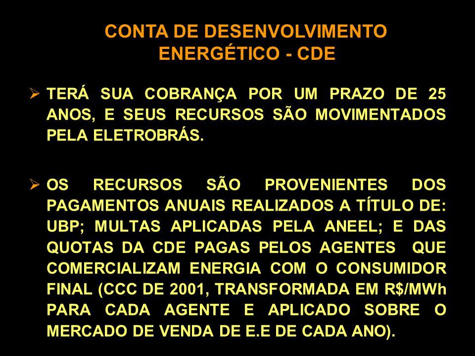 CONTA DE DESENVOLVIMENTO ENERGÉTICO - CDE