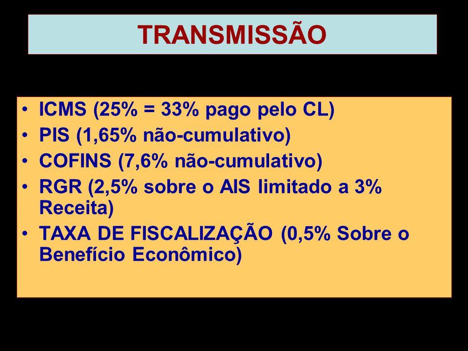 TRANSMISSÃO ICMS (25% = 33% pago pelo CL) PIS (1,65% não-cumulativo)