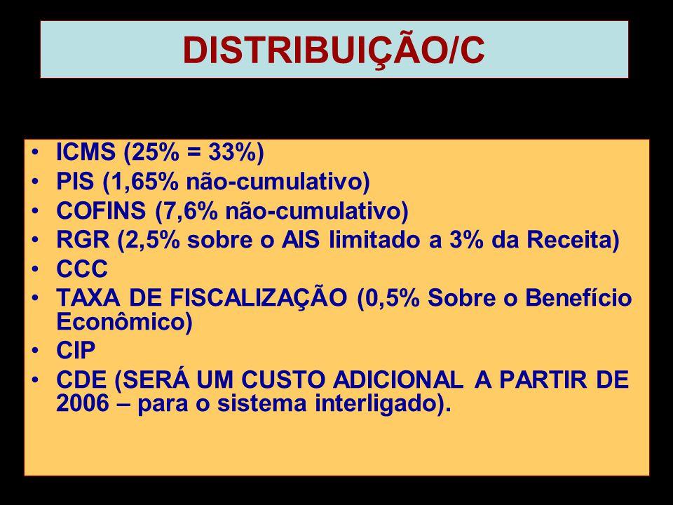 DISTRIBUIÇÃO/C ICMS (25% = 33%) PIS (1,65% não-cumulativo)