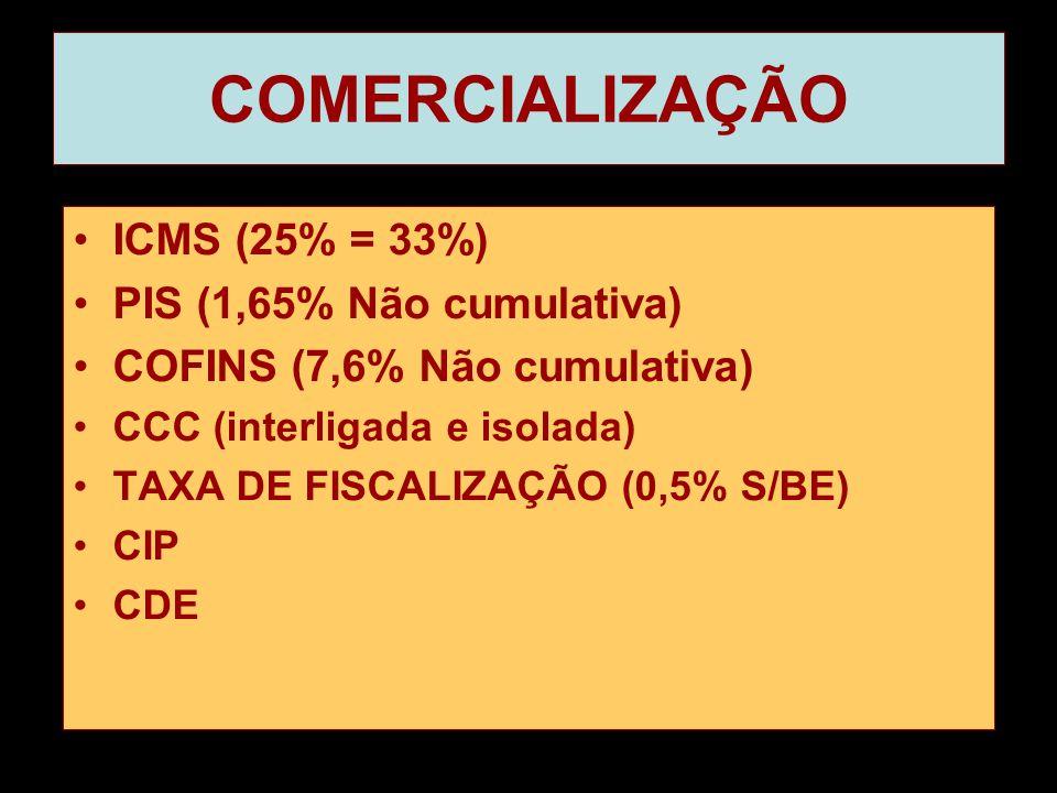 COMERCIALIZAÇÃO ICMS (25% = 33%) PIS (1,65% Não cumulativa)