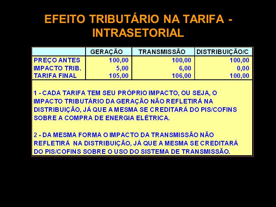 EFEITO TRIBUTÁRIO NA TARIFA - INTRASETORIAL