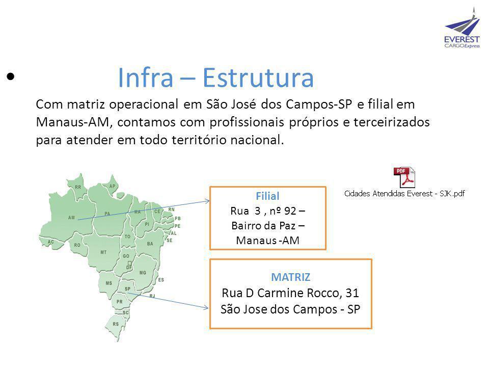 Rua 3 , nº 92 – Bairro da Paz – Manaus -AM