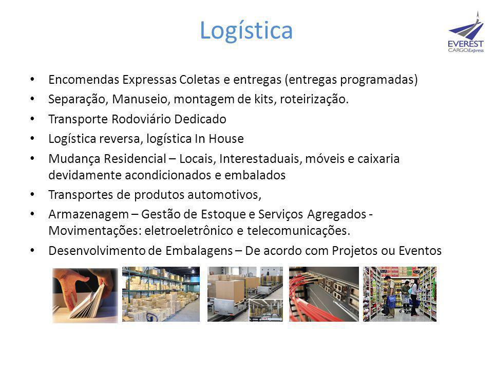 Logística Encomendas Expressas Coletas e entregas (entregas programadas) Separação, Manuseio, montagem de kits, roteirização.