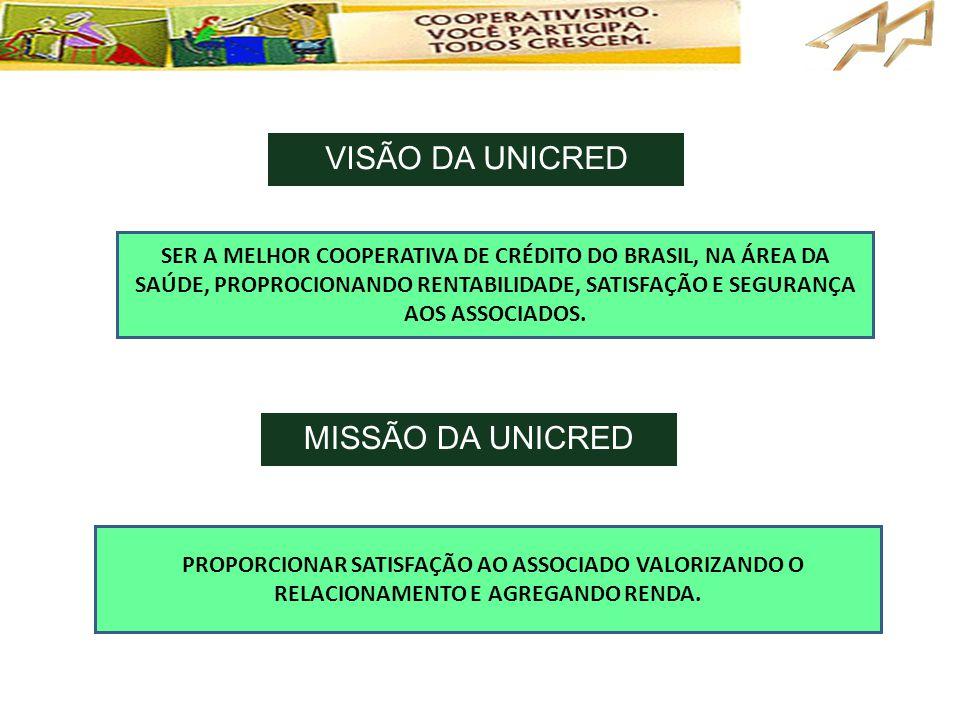 VISÃO DA UNICRED MISSÃO DA UNICRED