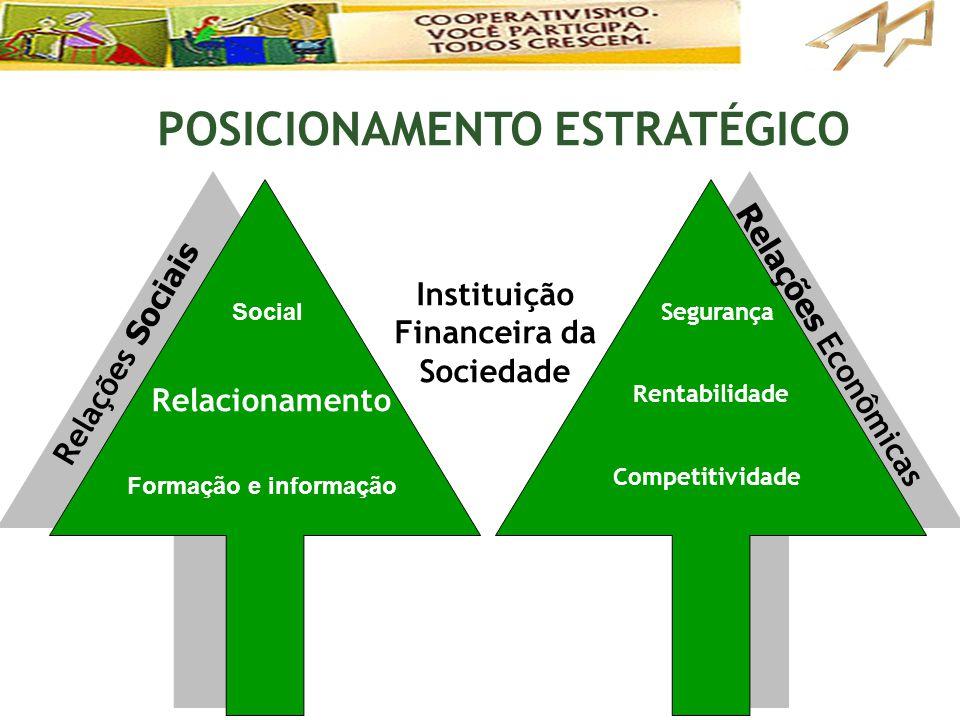 Instituição Financeira da Sociedade