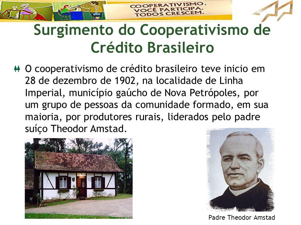 Surgimento do Cooperativismo de Crédito Brasileiro