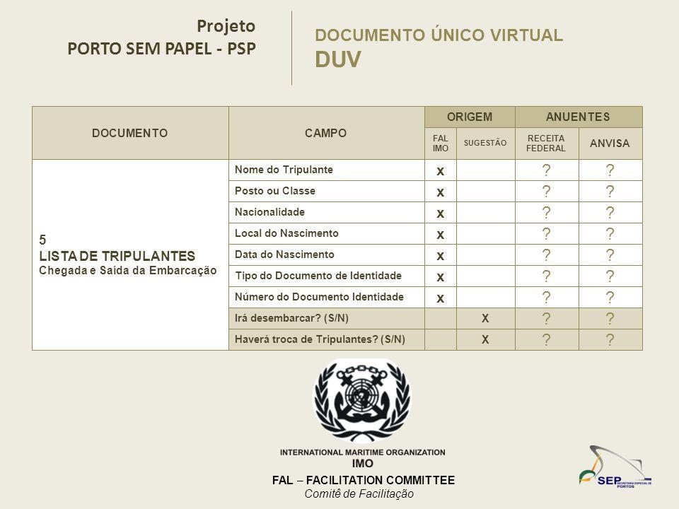DUV Projeto PORTO SEM PAPEL - PSP DOCUMENTO ÚNICO VIRTUAL x x x x