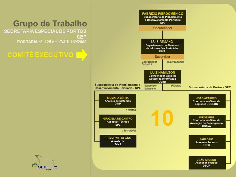 10 COMITÊ EXECUTIVO SECRETARIA ESPECIAL DE PORTOS SEP
